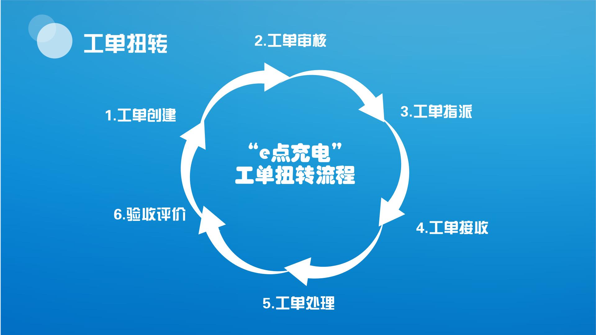 桩小秘配图_PPT+16_9_2019.01.24.png