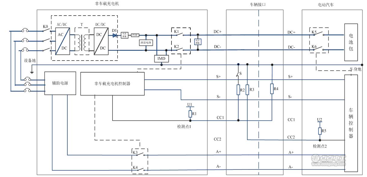 电路 电路图 电子 原理图 1220_589